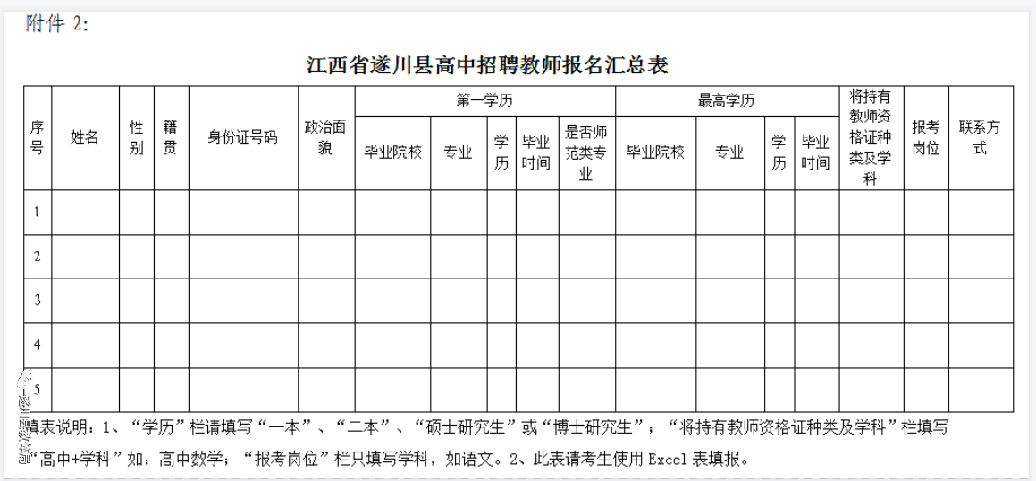 2021年江西省遂川县招聘优秀高中教师19人公告