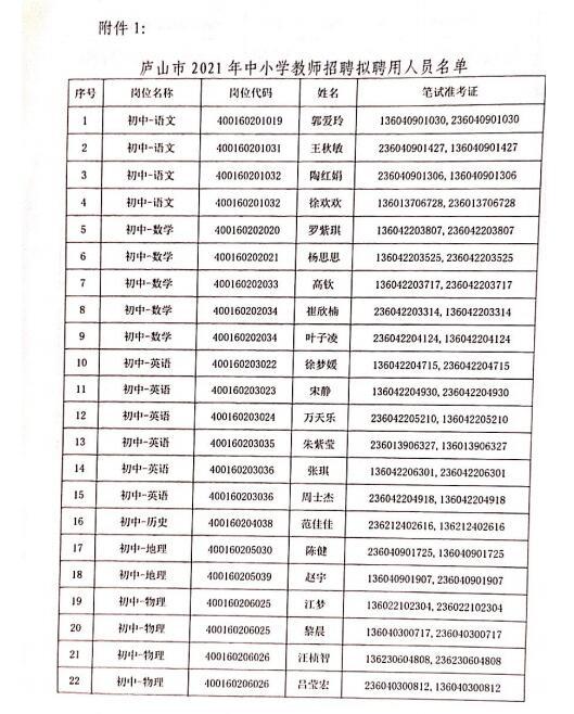2021年九江庐山市中小学教师招聘拟聘用人员公示2